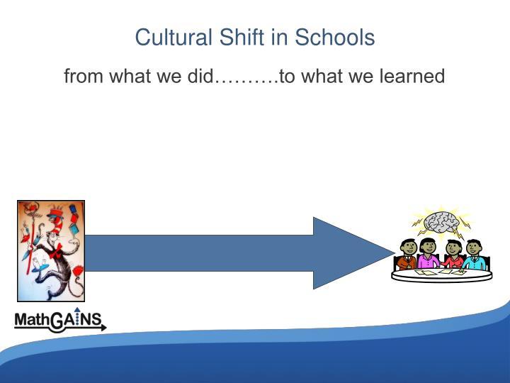 Cultural Shift in Schools