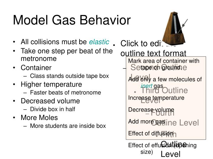 Model Gas Behavior
