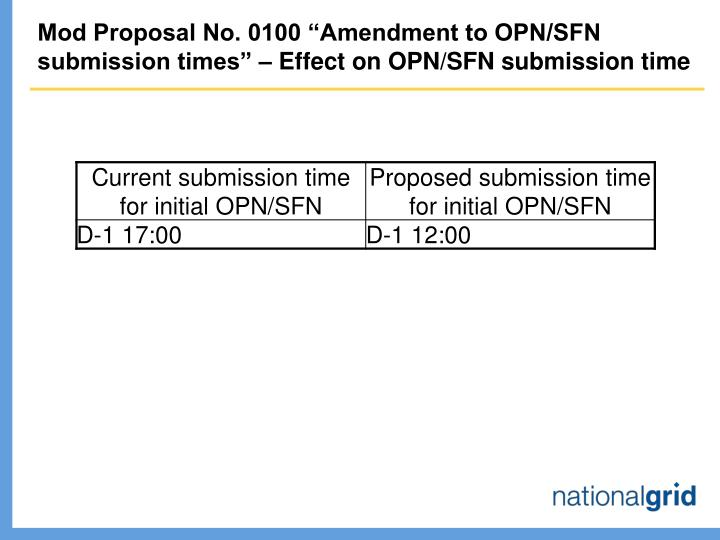 "Mod Proposal No. 0100 ""Amendment to OPN/SFN submission times"" – Effect on OPN/SFN submission time"