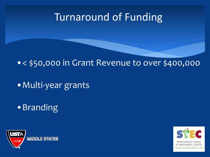 Turnaround of Funding