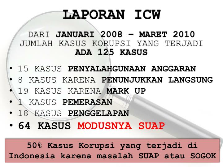 LAPORAN ICW