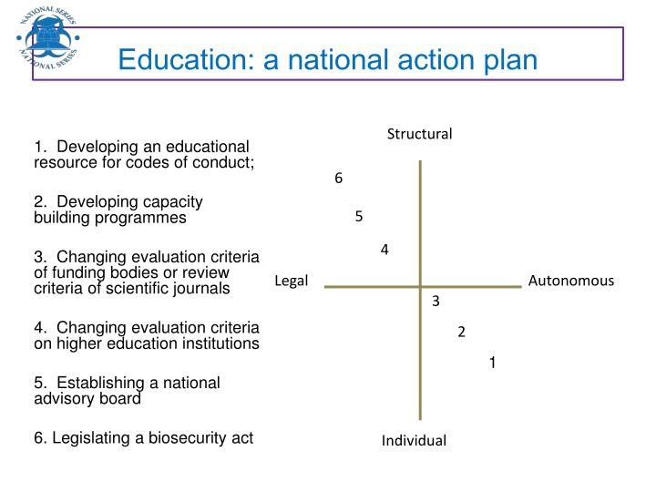 Education: a national action plan