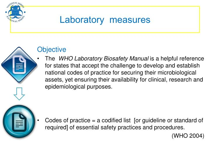 Laboratory  measures