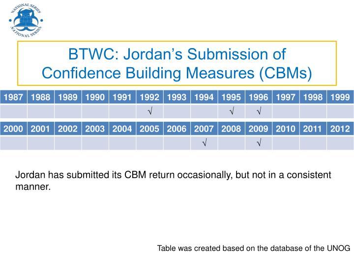 BTWC: Jordan's