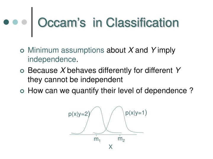 Occam's  in Classification