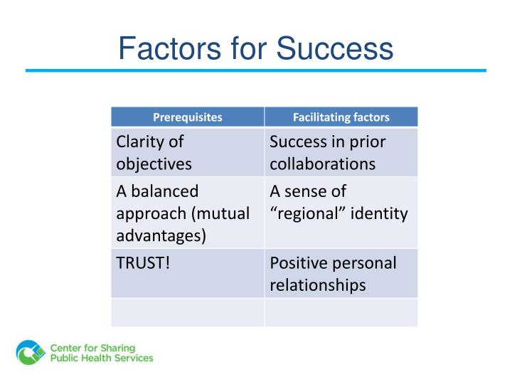 Factors for Success