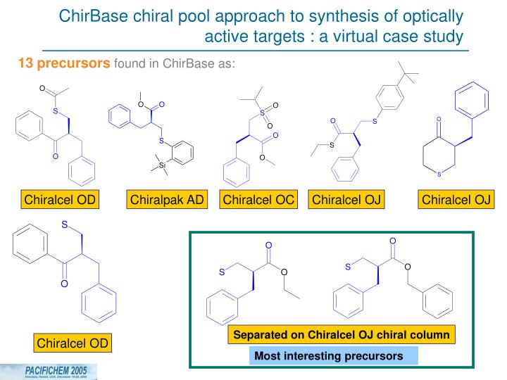 ChirBase chiral pool approach to synthesis of optically active targets : a virtual case study