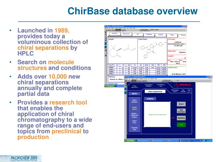 ChirBase database overview