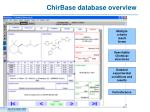 chirbase database overview1