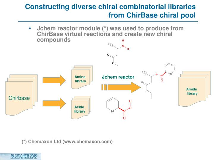 Constructing diverse chiral combinatorial libraries from ChirBase chiral pool