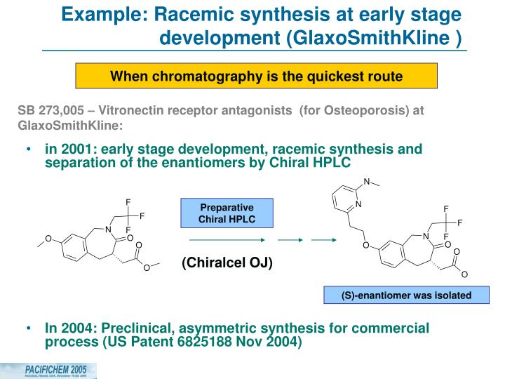 Example: Racemic synthesis at early stage development (GlaxoSmithKline )
