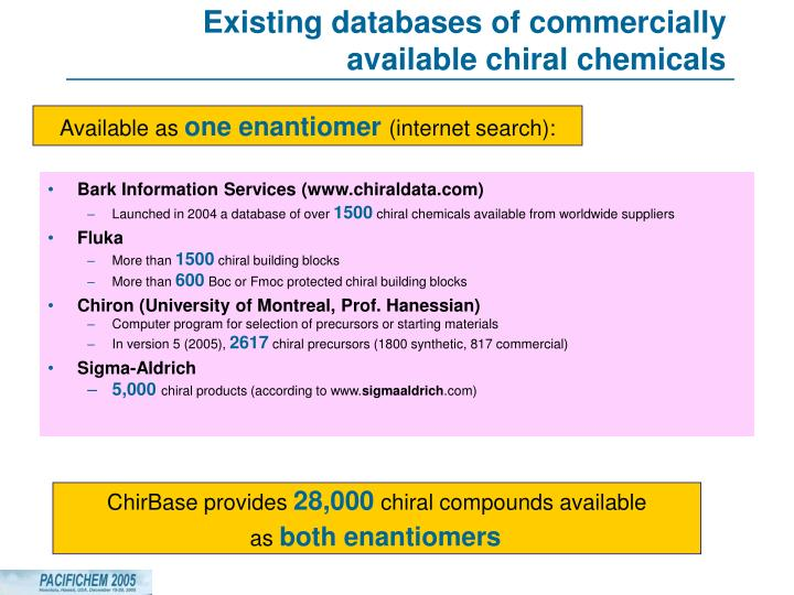 Existing databases of commercially available chiral chemicals