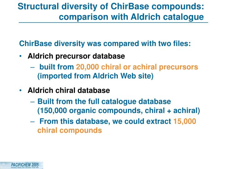 Structural diversity of ChirBase compounds: comparison with Aldrich catalogue