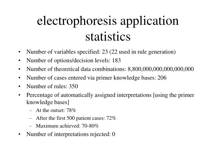 electrophoresis application statistics