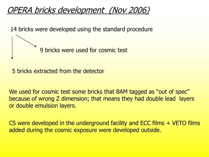 14 bricks were developed using the standard procedure
