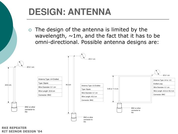 DESIGN: ANTENNA