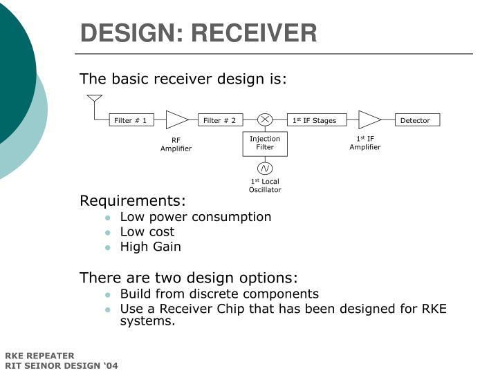 DESIGN: RECEIVER