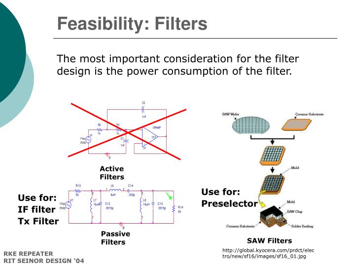 Feasibility: Filters