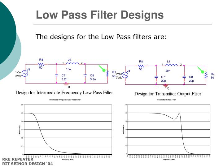 Low Pass Filter Designs