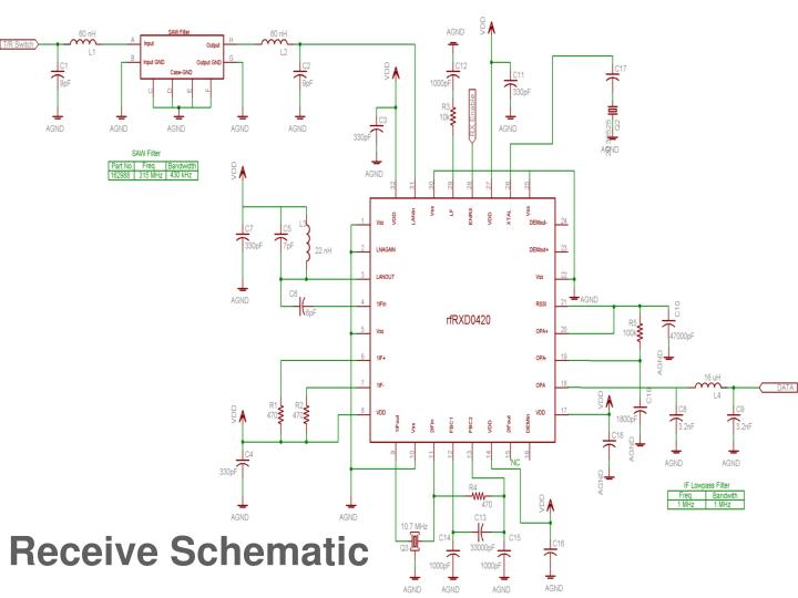 Receive Schematic