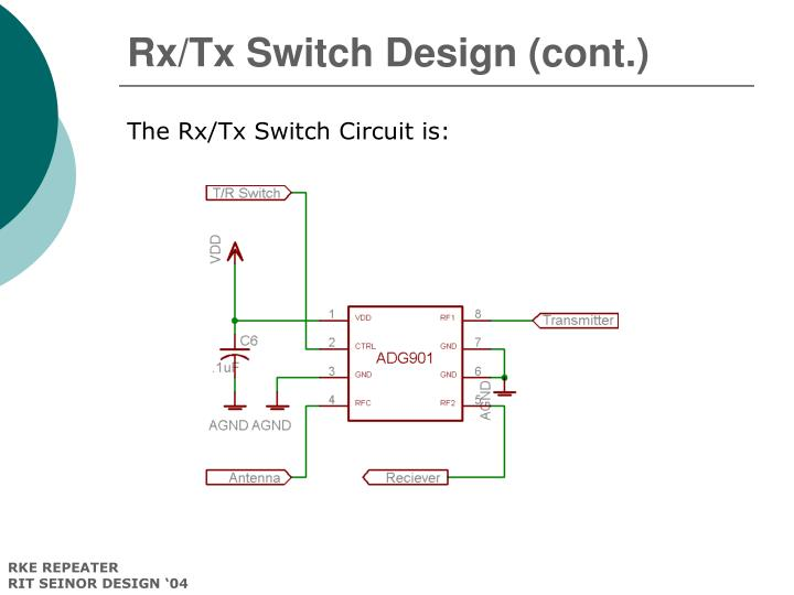Rx/Tx Switch Design (cont.)