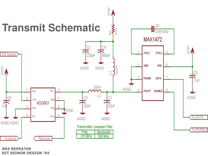 Transmit Schematic