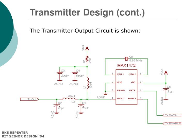 Transmitter Design (cont.)