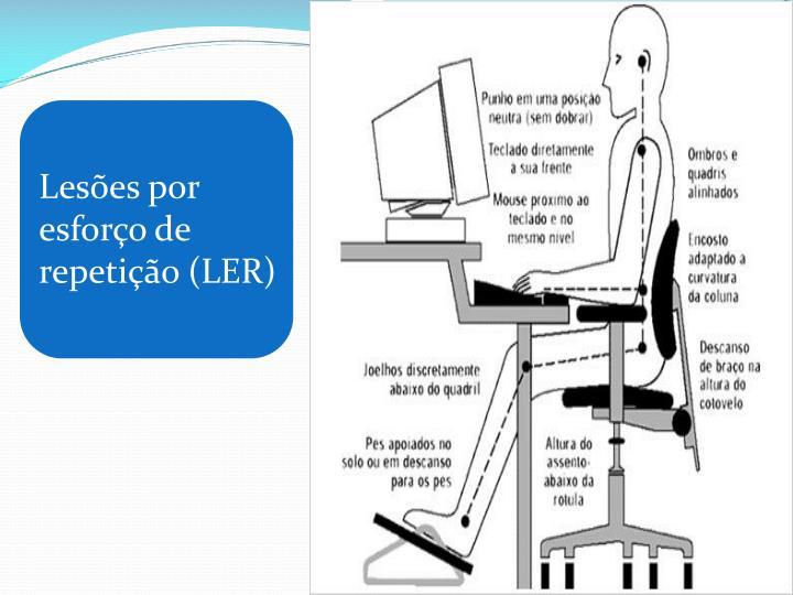Lesões por esforço de repetição (LER)