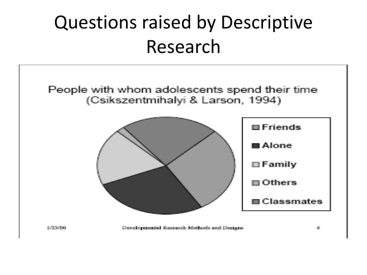 Explanatory research question examples