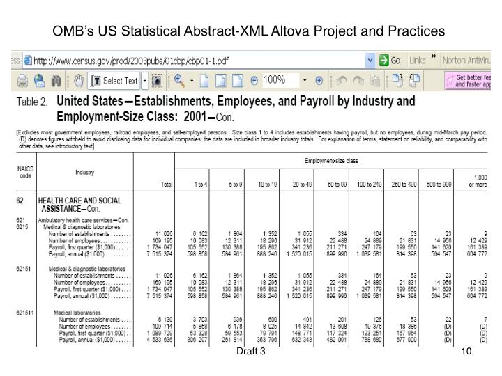 OMB's US Statistical Abstract-XML Altova Project and Practices