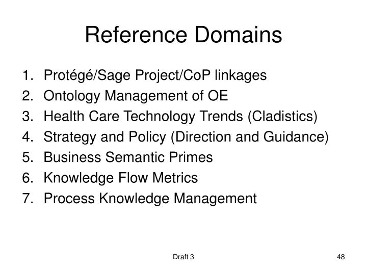 Reference Domains