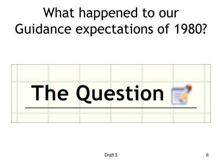 What happened to our Guidance expectations of 1980?