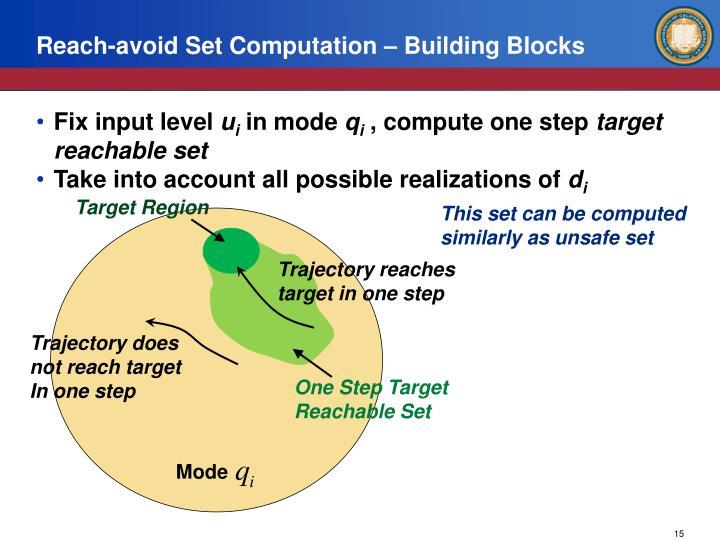 Reach-avoid Set Computation – Building Blocks