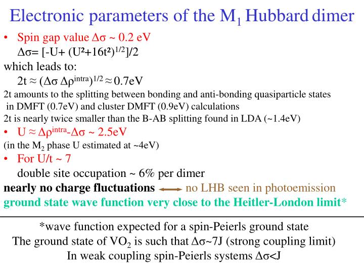 Electronic parameters of the M