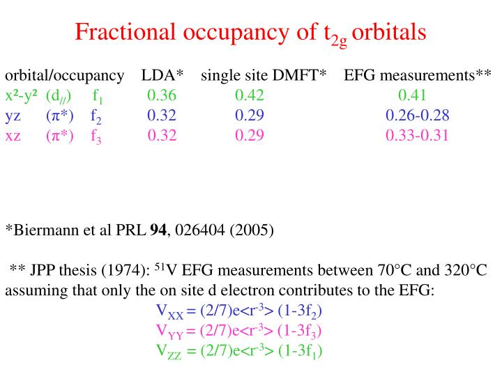 Fractional occupancy of t