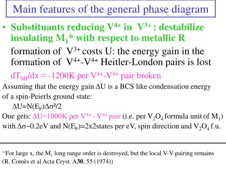 Main features of the general phase diagram