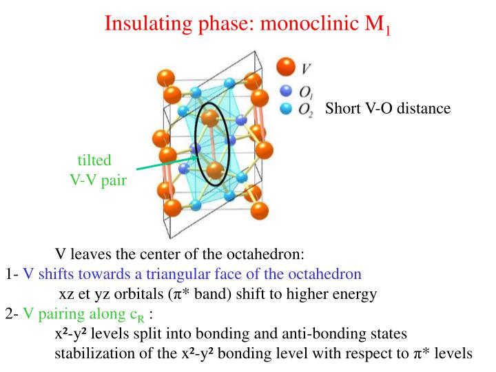 Insulating phase: monoclinic M