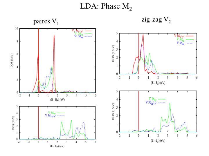 LDA: Phase M