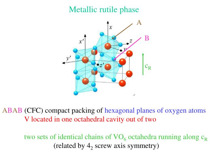 Metallic rutile phase