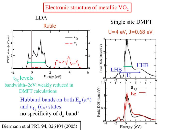 Electronic structure of metallic VO