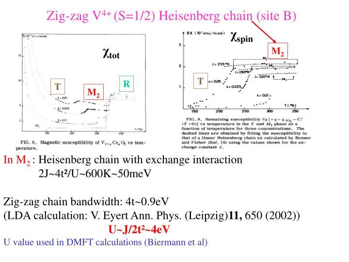 Zig-zag V