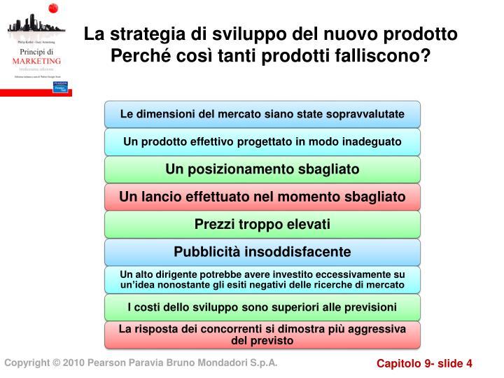 La strategia di sviluppo del nuovo prodotto