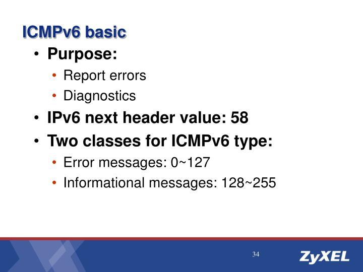 ICMPv6 basic