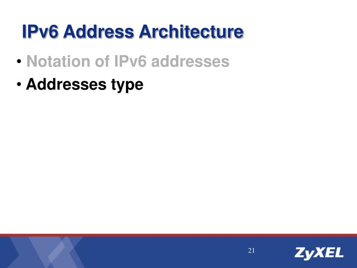 Notation of IPv6 addresses