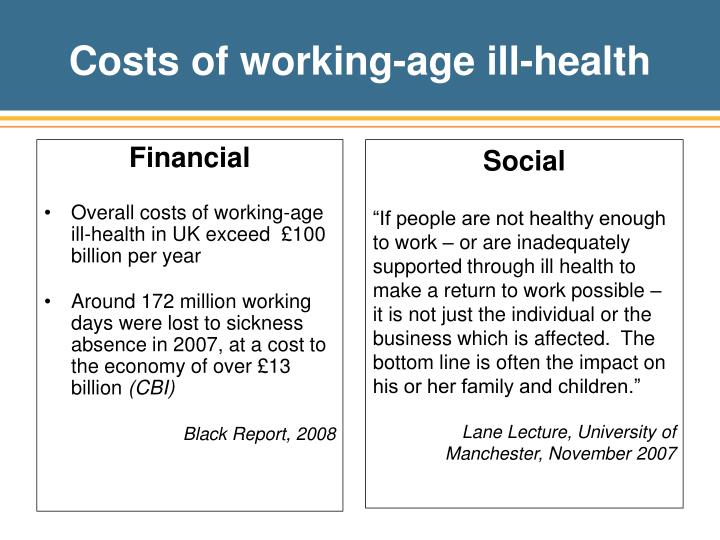 Costs of working-age ill-health