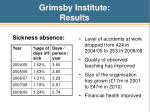 grimsby institute results