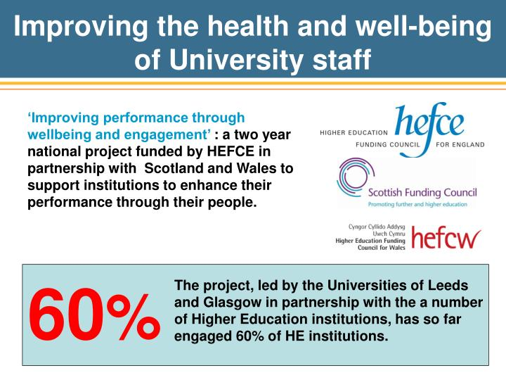 Improving the health and well-being of University staff