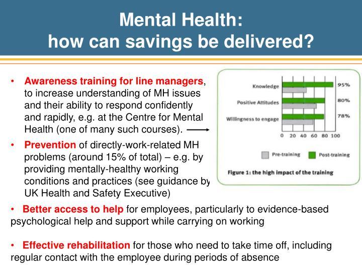 Mental Health: