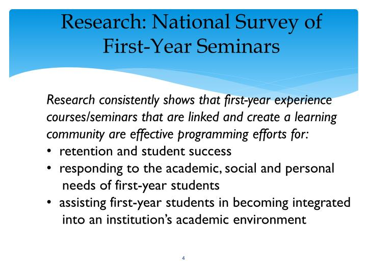 Research: National Survey of