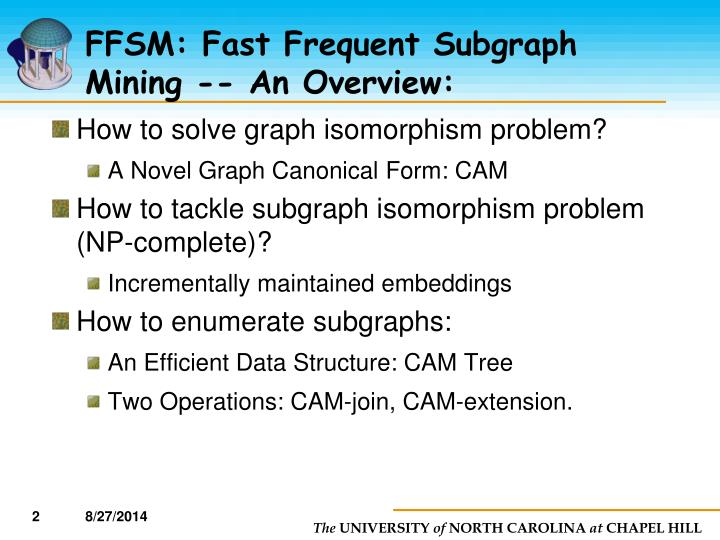 FFSM: Fast Frequent Subgraph Mining -- An Overview: